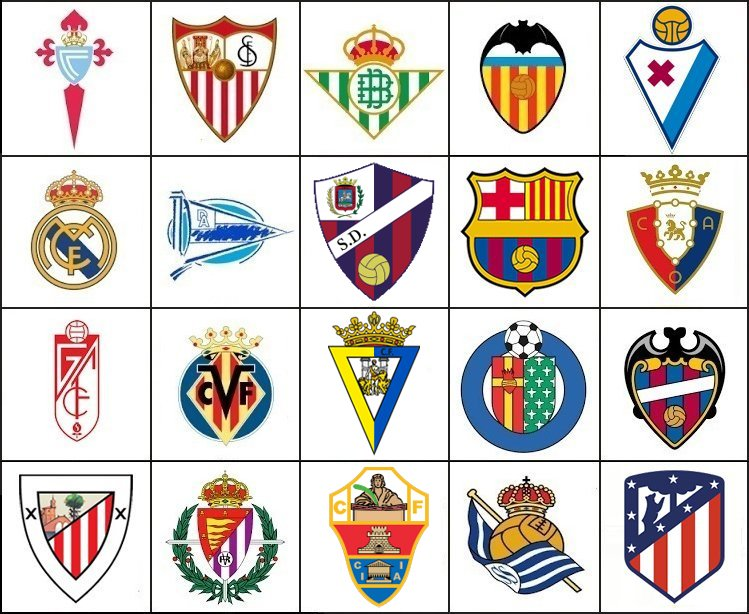 Click The La Liga Logos Quiz