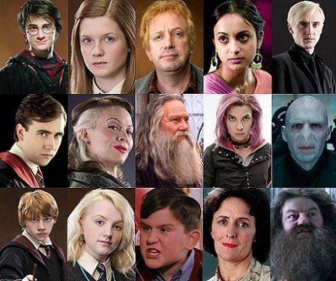 Harry Potter Family Relationship Click Quiz