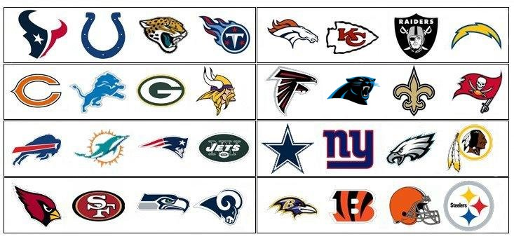 what are the divisions in nfl