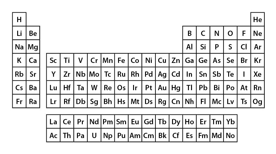 Periodic Table Letter Match Quiz