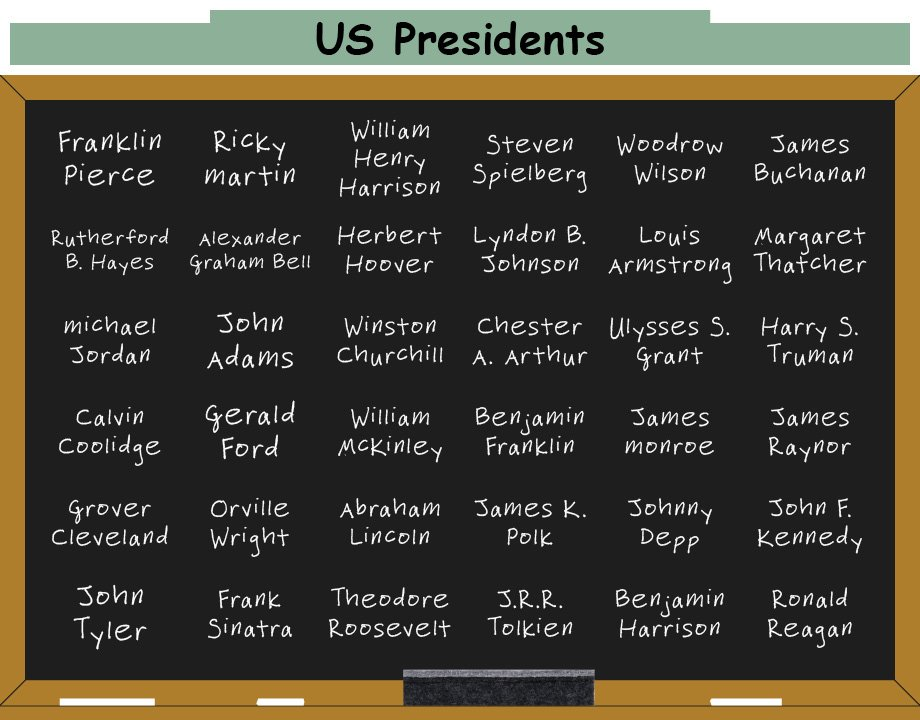 Blackboard Blitz: US Presidents Quiz