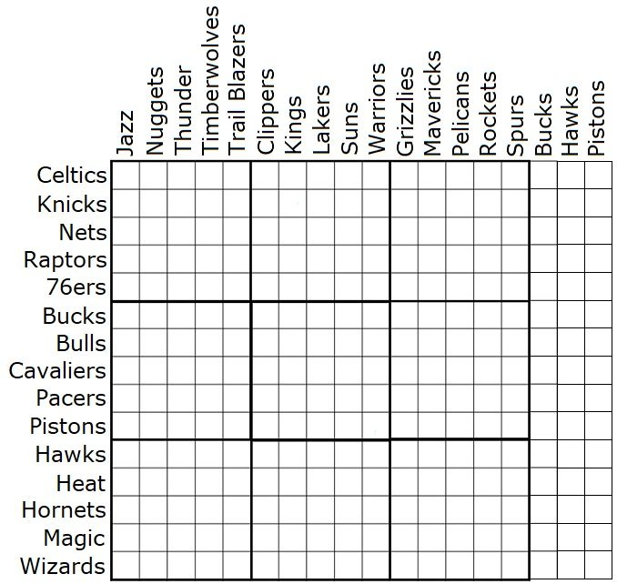 Nba Finals Grid Minefield Quiz