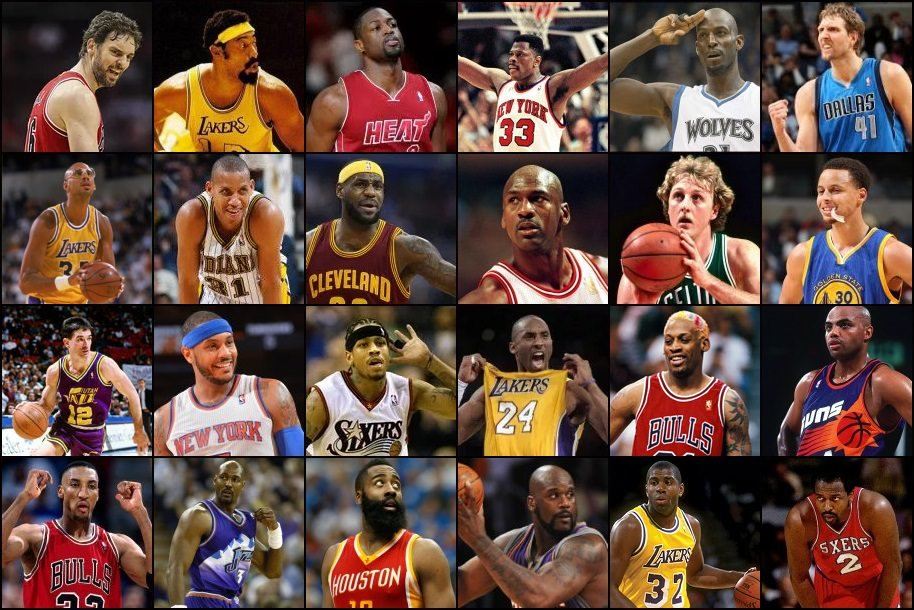 nba player quiz