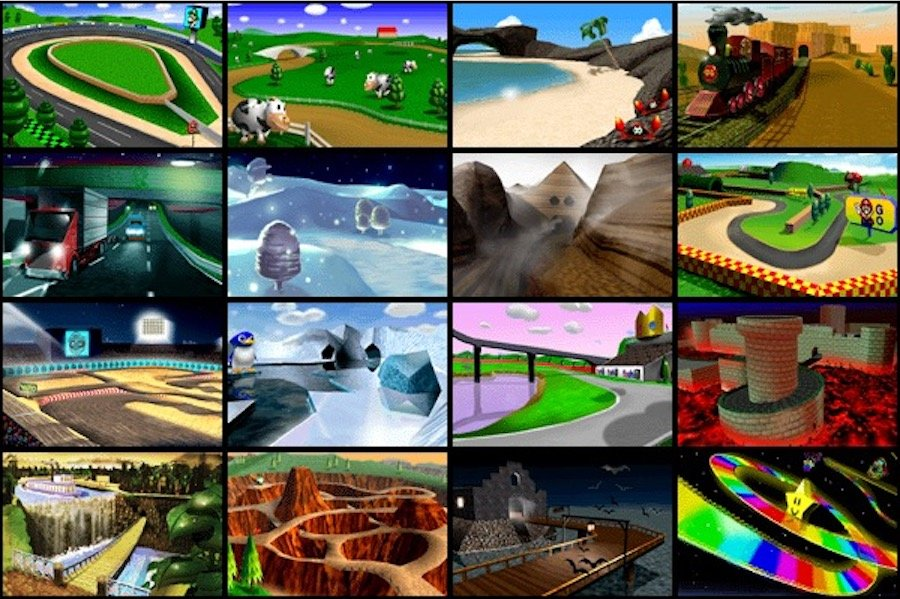 Mario Kart 64 Tracks By Image Quiz